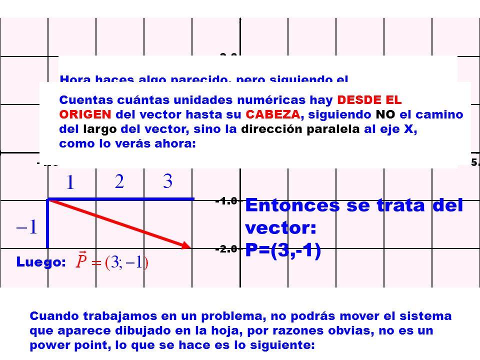Entonces se trata del vector: P=(3,-1) Luego: