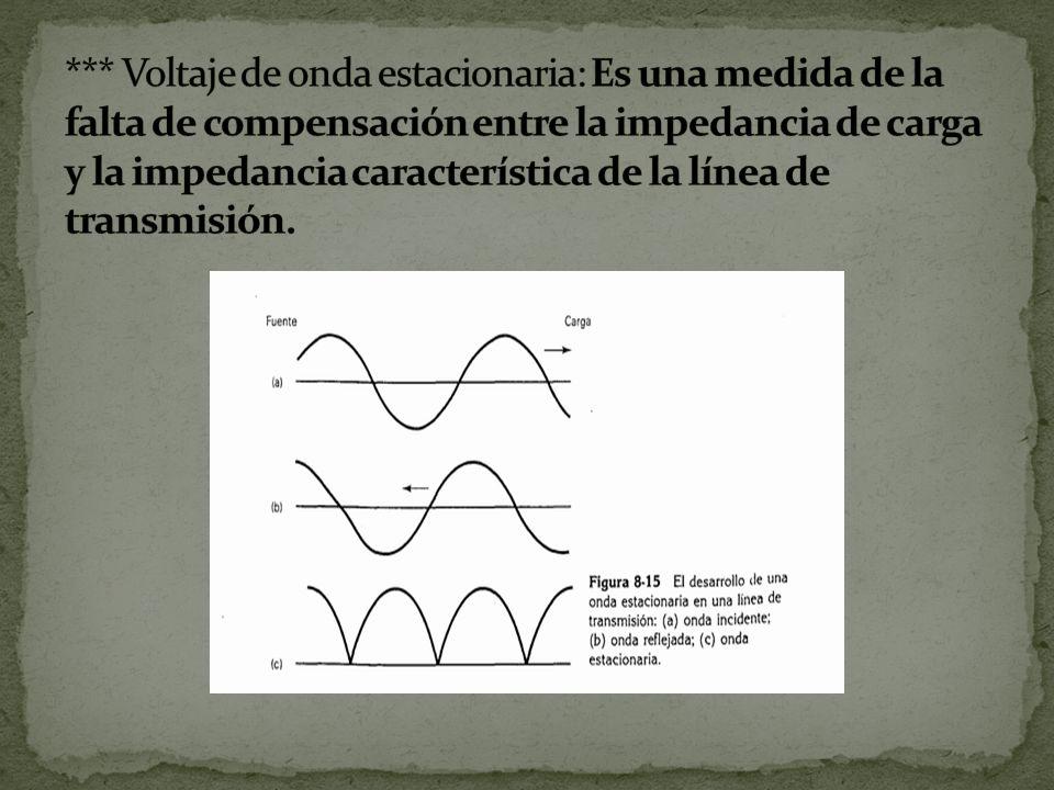 *** Voltaje de onda estacionaria: Es una medida de la falta de compensación entre la impedancia de carga y la impedancia característica de la línea de transmisión.