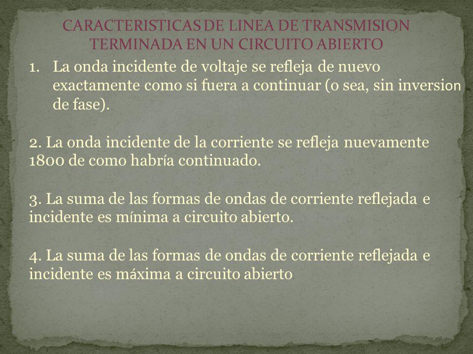 CARACTERISTICAS DE LINEA DE TRANSMISION TERMINADA EN UN CIRCUITO ABIERTO