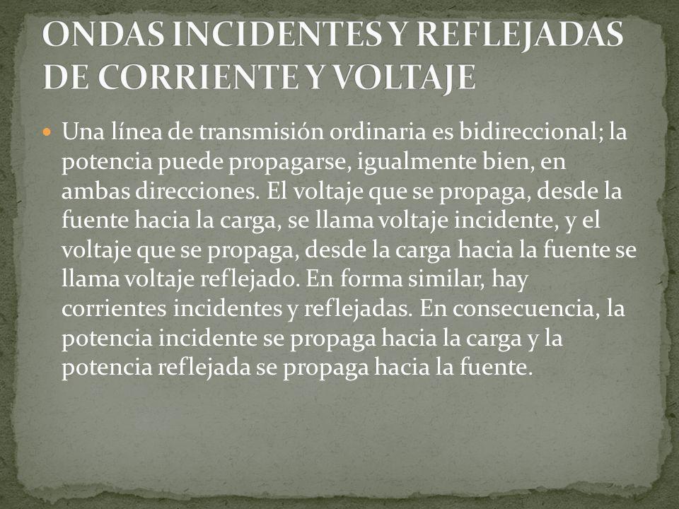 ONDAS INCIDENTES Y REFLEJADAS DE CORRIENTE Y VOLTAJE
