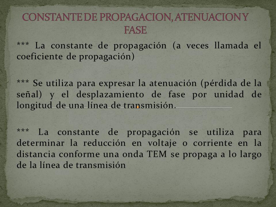 CONSTANTE DE PROPAGACION, ATENUACION Y FASE