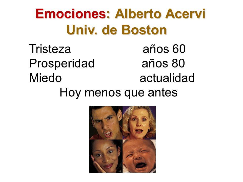 Emociones: Alberto Acervi