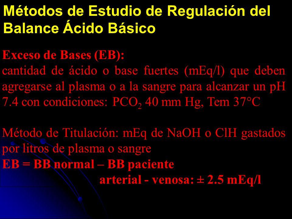 Métodos de Estudio de Regulación del Balance Ácido Básico