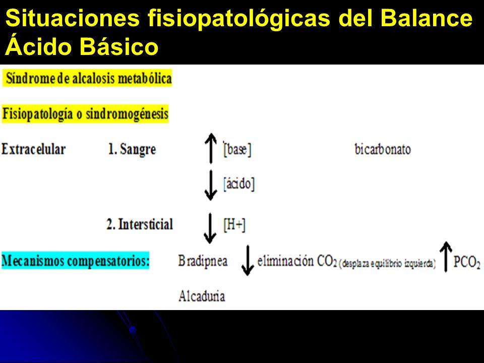 Situaciones fisiopatológicas del Balance Ácido Básico