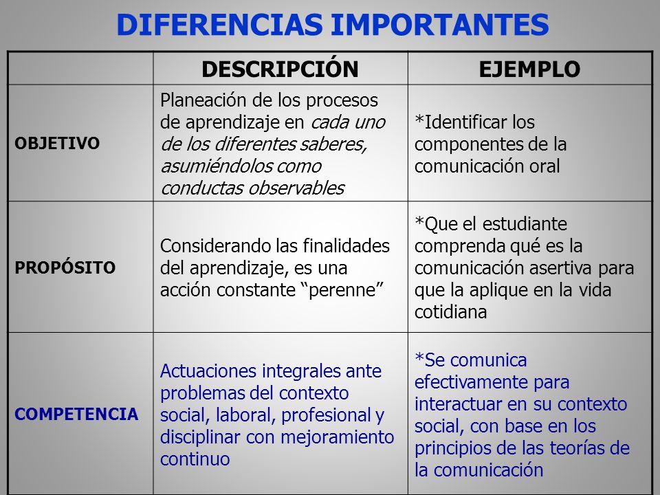 DIFERENCIAS IMPORTANTES