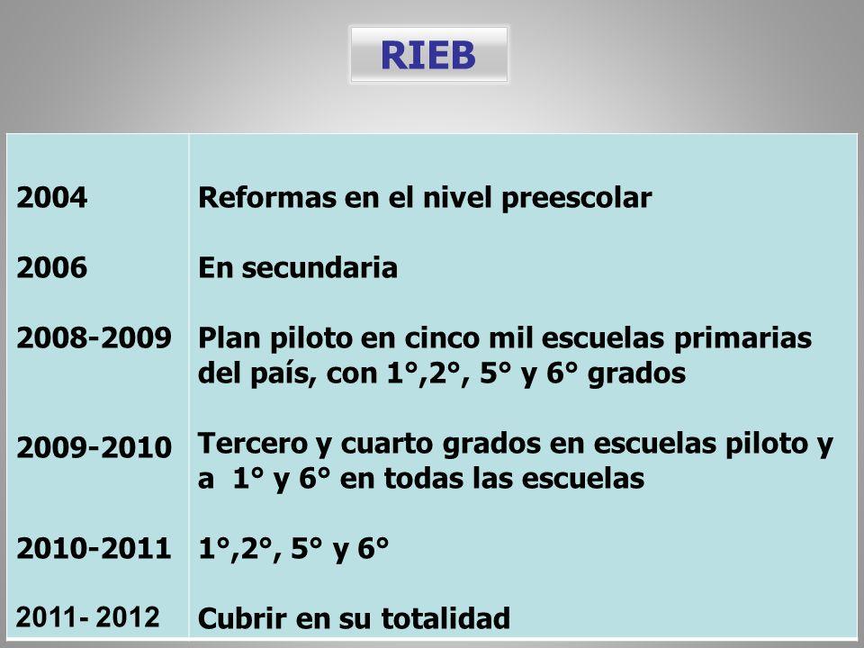 RIEB 2004. 2006. 2008-2009. 2009-2010. 2010-2011. 2011- 2012. Reformas en el nivel preescolar.