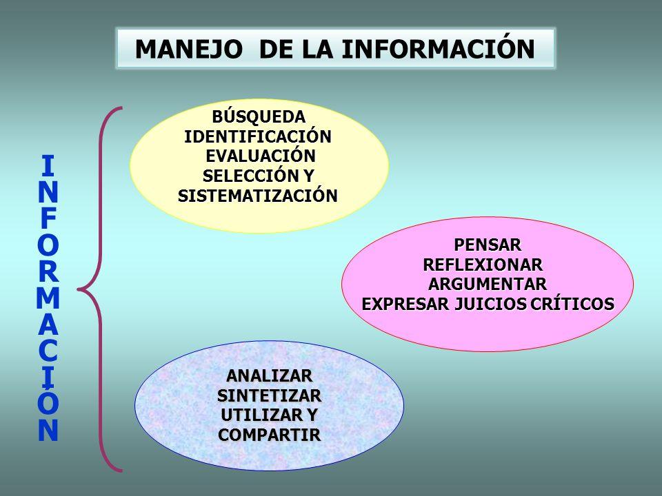 MANEJO DE LA INFORMACIÓN EXPRESAR JUICIOS CRÍTICOS