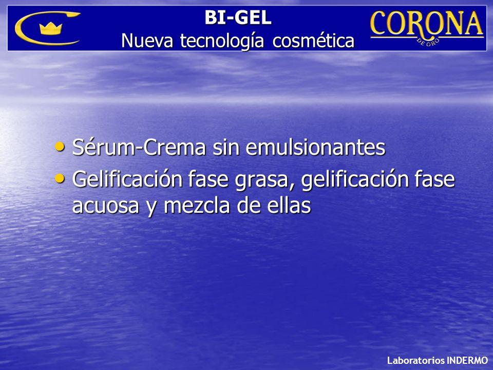 BI-GEL Nueva tecnología cosmética