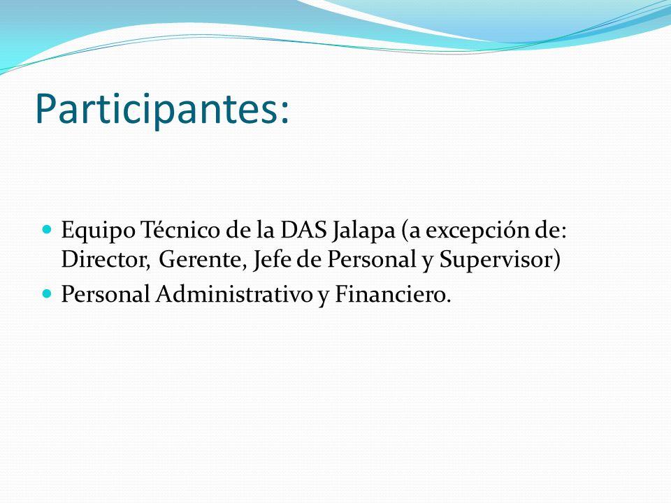 Participantes: Equipo Técnico de la DAS Jalapa (a excepción de: Director, Gerente, Jefe de Personal y Supervisor)