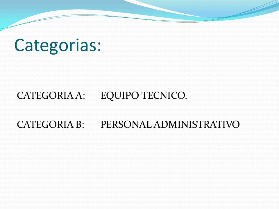 Categorias: CATEGORIA A: EQUIPO TECNICO. CATEGORIA B: PERSONAL ADMINISTRATIVO