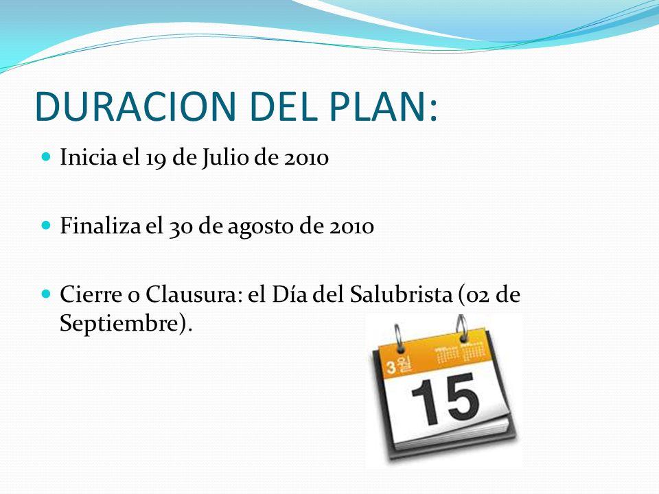 DURACION DEL PLAN: Inicia el 19 de Julio de 2010