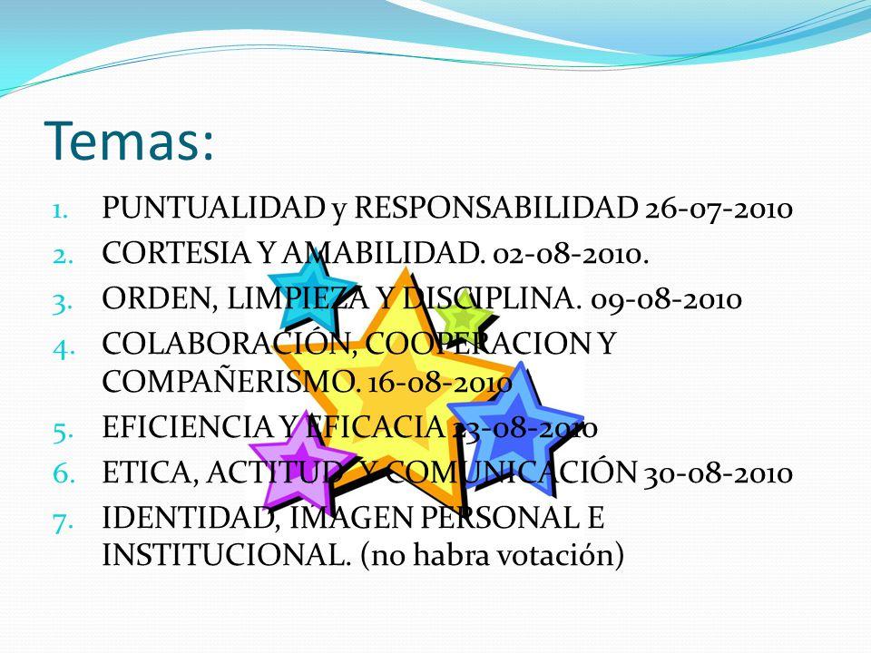 Temas: PUNTUALIDAD y RESPONSABILIDAD 26-07-2010