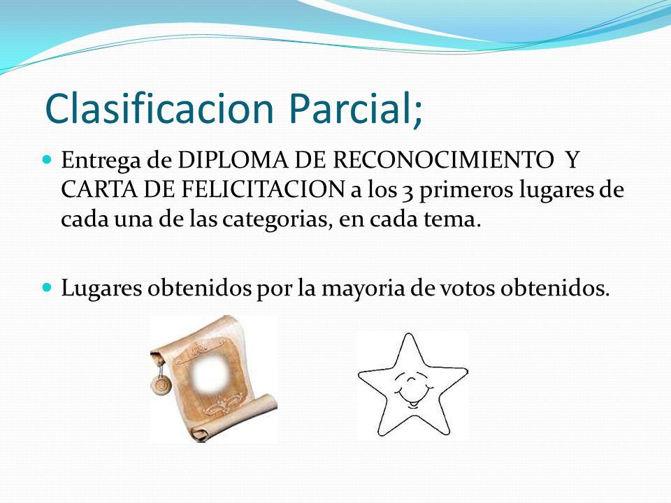 Clasificacion Parcial;