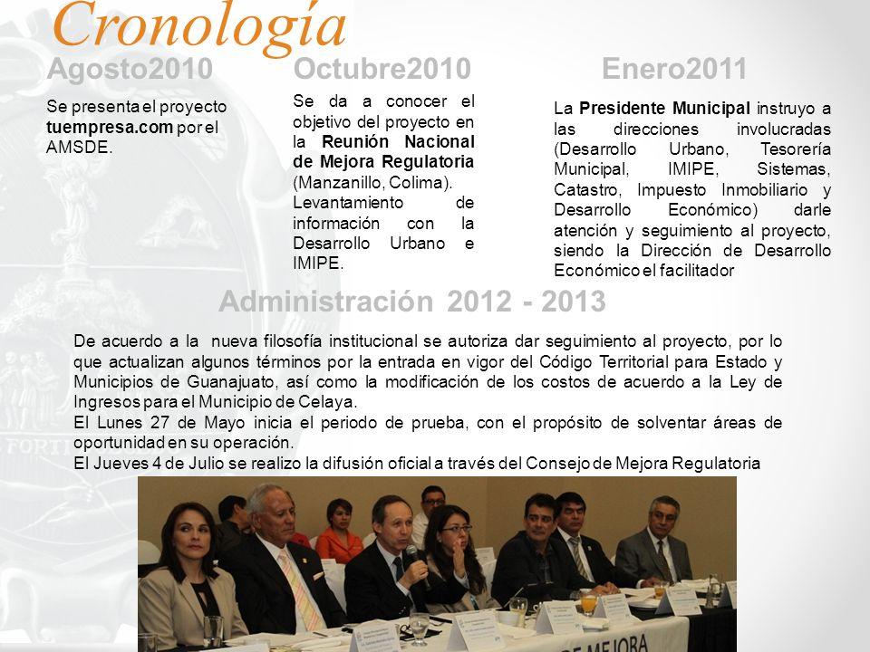 Cronología Agosto2010 Octubre2010 Enero2011 Administración 2012 - 2013