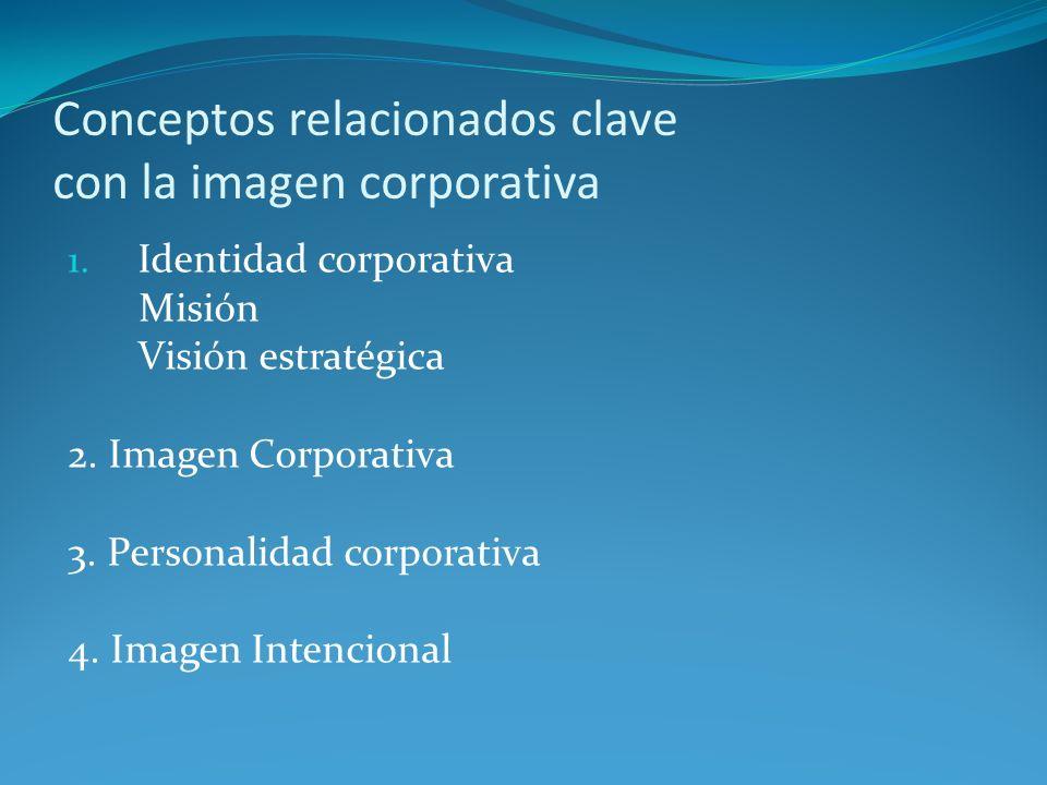 Conceptos relacionados clave con la imagen corporativa