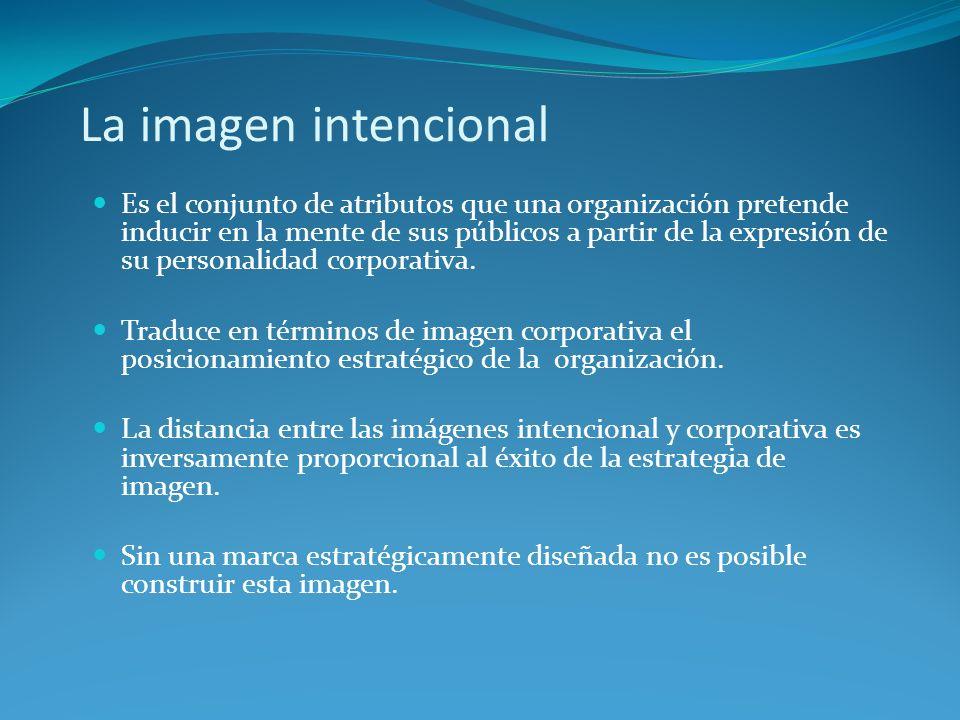 La imagen intencional