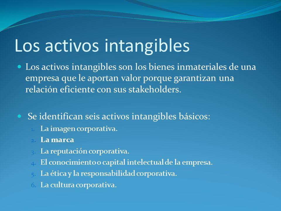 Los activos intangibles