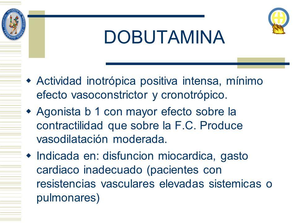 DOBUTAMINA Actividad inotrópica positiva intensa, mínimo efecto vasoconstrictor y cronotrópico.