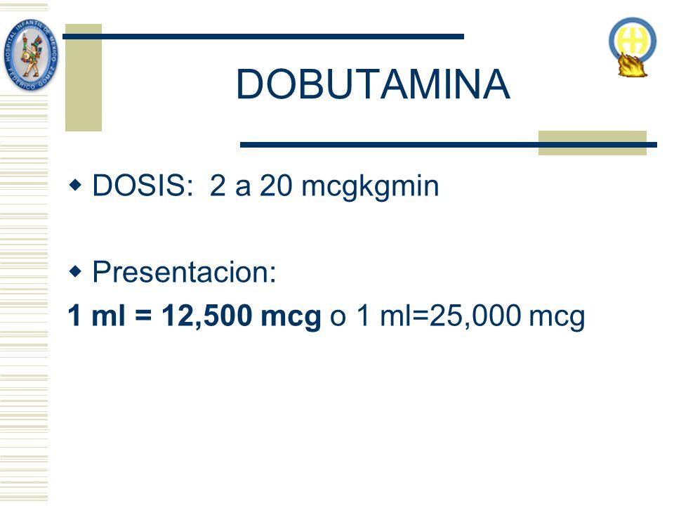 DOBUTAMINA DOSIS: 2 a 20 mcgkgmin Presentacion: