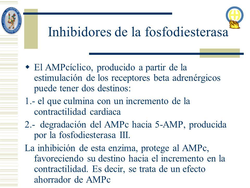 Inhibidores de la fosfodiesterasa