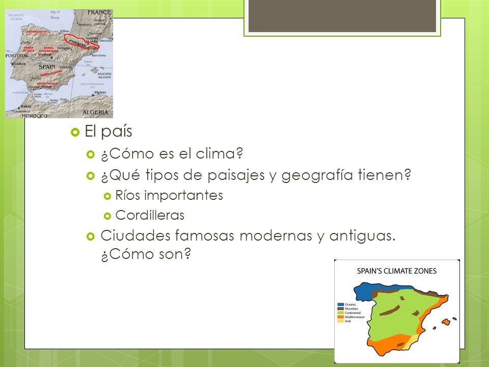 El país ¿Cómo es el clima ¿Qué tipos de paisajes y geografía tienen