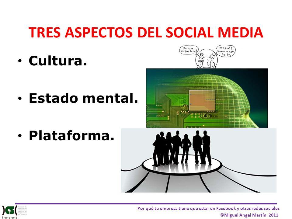 TRES ASPECTOS DEL SOCIAL MEDIA