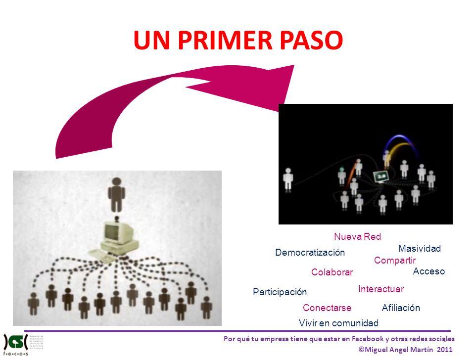 UN PRIMER PASO Nueva Red Masividad Democratización Compartir Colaborar