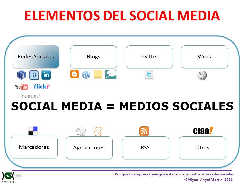 ELEMENTOS DEL SOCIAL MEDIA