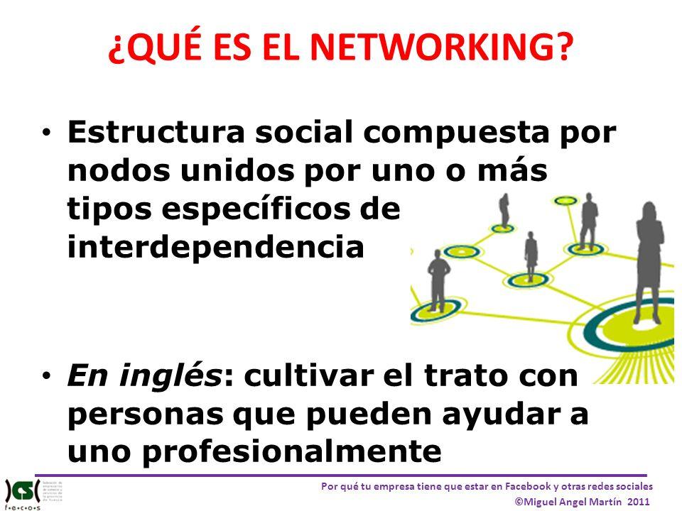 ¿QUÉ ES EL NETWORKING Estructura social compuesta por nodos unidos por uno o más tipos específicos de interdependencia.