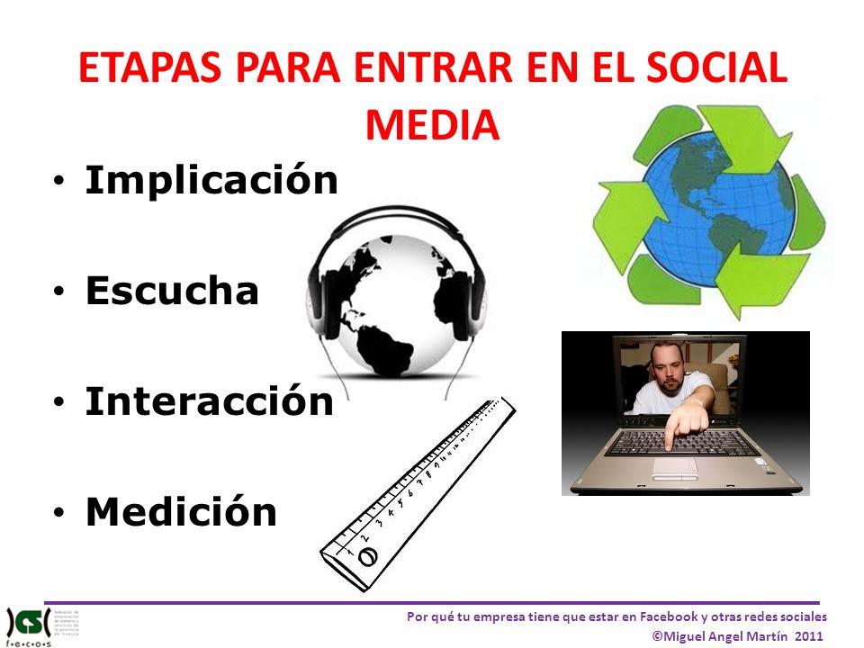 ETAPAS PARA ENTRAR EN EL SOCIAL MEDIA