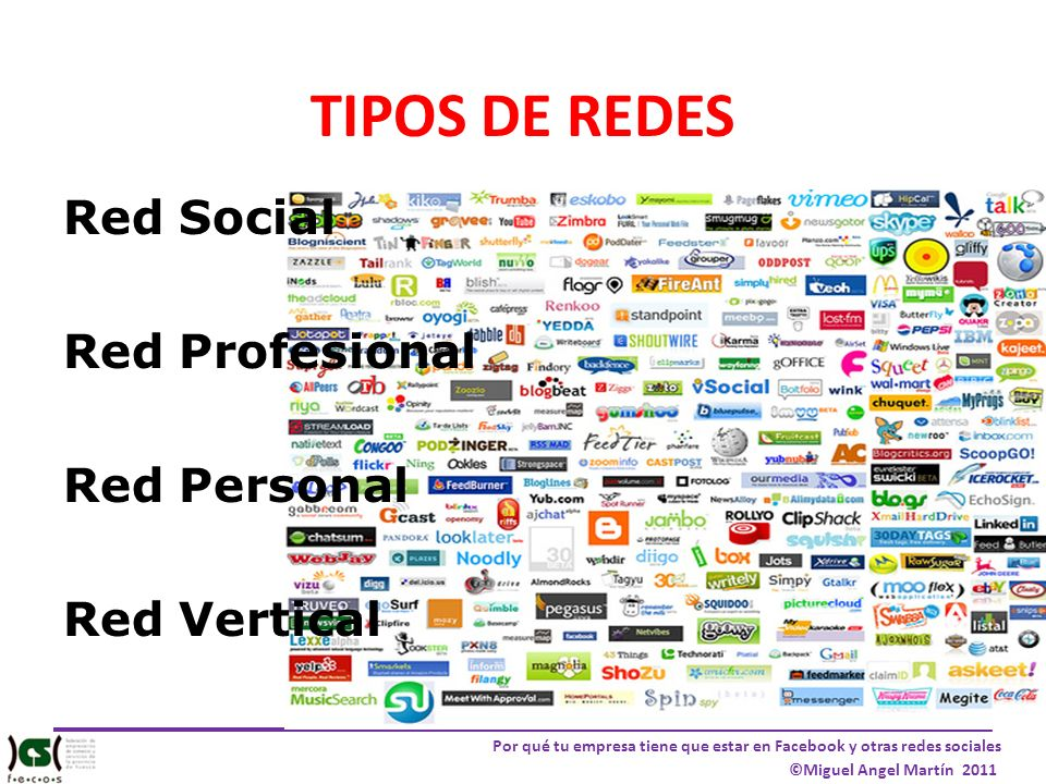 TIPOS DE REDES Red Social Red Profesional Red Personal Red Vertical