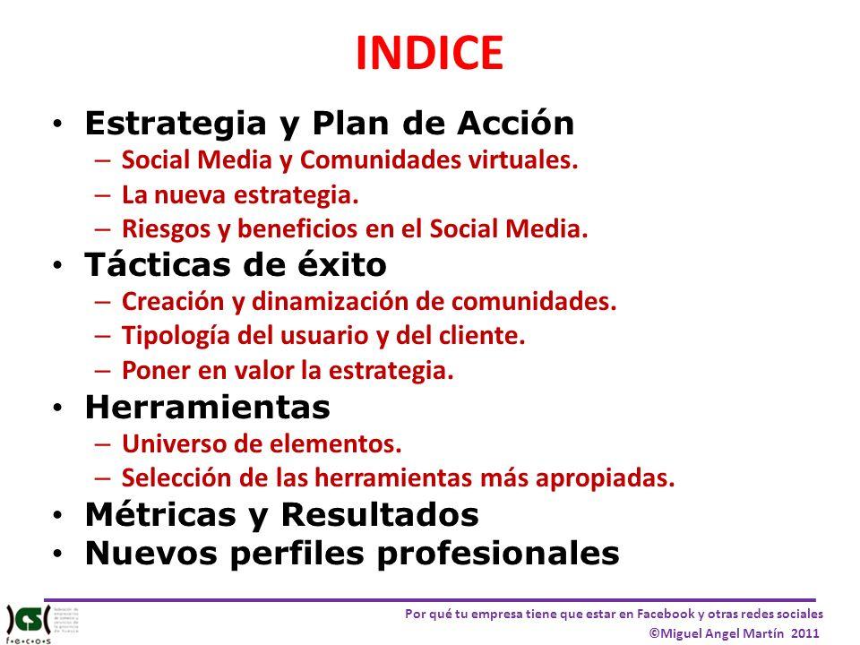 INDICE Estrategia y Plan de Acción Tácticas de éxito Herramientas