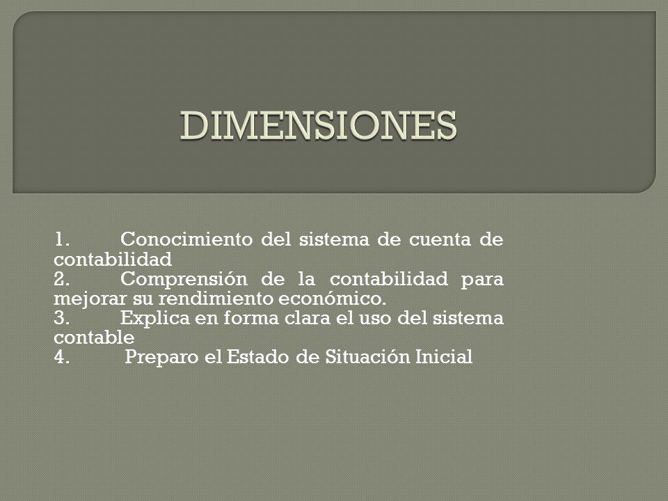 Dimensiones 1. Conocimiento del sistema de cuenta de contabilidad