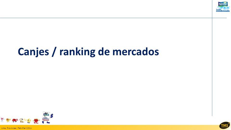 Canjes / ranking de mercados