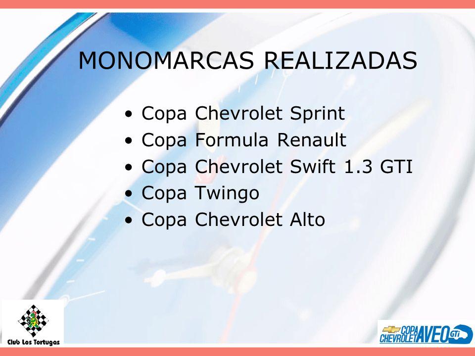 MONOMARCAS REALIZADAS