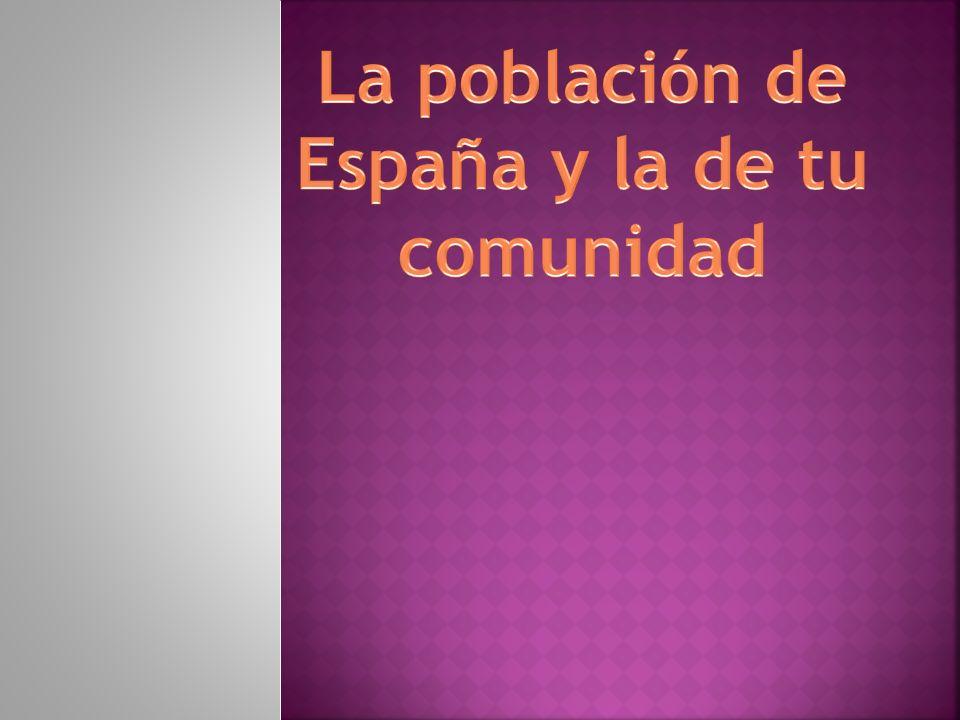 La población de España y la de tu comunidad