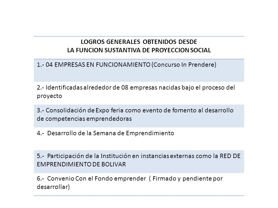 LOGROS GENERALES OBTENIDOS DESDE