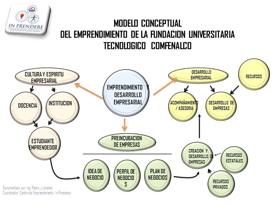 MODELO CONCEPTUAL DEL EMPRENDIMIENTO DE LA FUNDACION UNIVERSITARIA TECNOLOGICO COMFENALCO