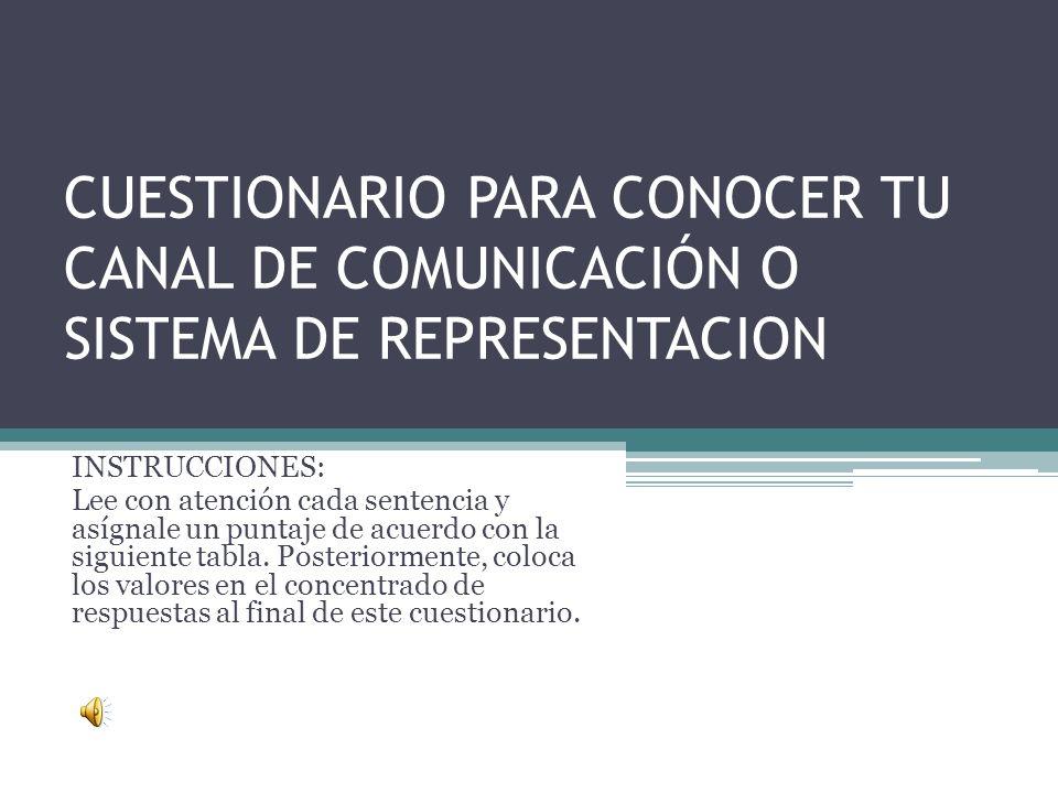 CUESTIONARIO PARA CONOCER TU CANAL DE COMUNICACIÓN O SISTEMA DE REPRESENTACION