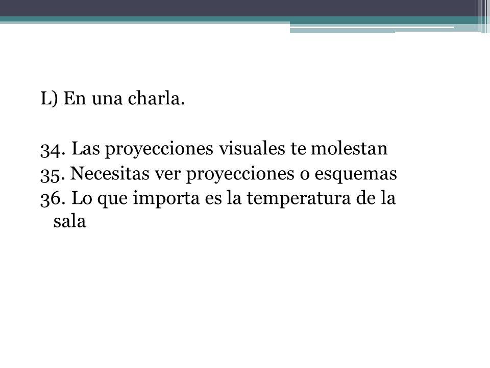 L) En una charla. 34. Las proyecciones visuales te molestan. 35. Necesitas ver proyecciones o esquemas.