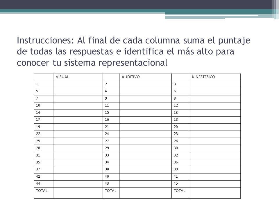 Instrucciones: Al final de cada columna suma el puntaje de todas las respuestas e identifica el más alto para conocer tu sistema representacional