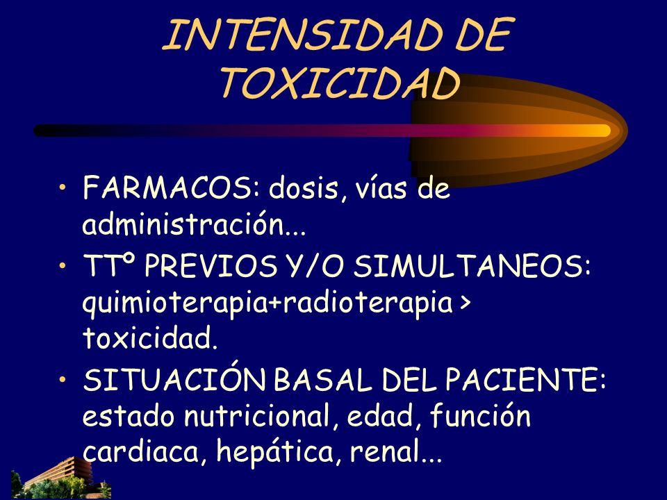 INTENSIDAD DE TOXICIDAD
