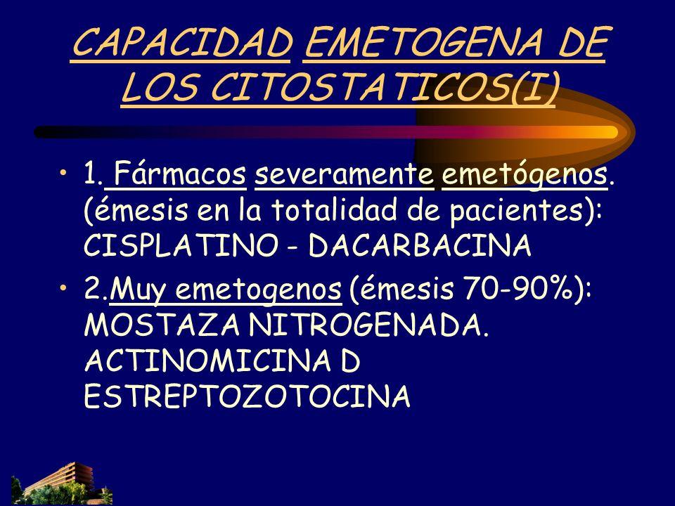 CAPACIDAD EMETOGENA DE LOS CITOSTATICOS(I)