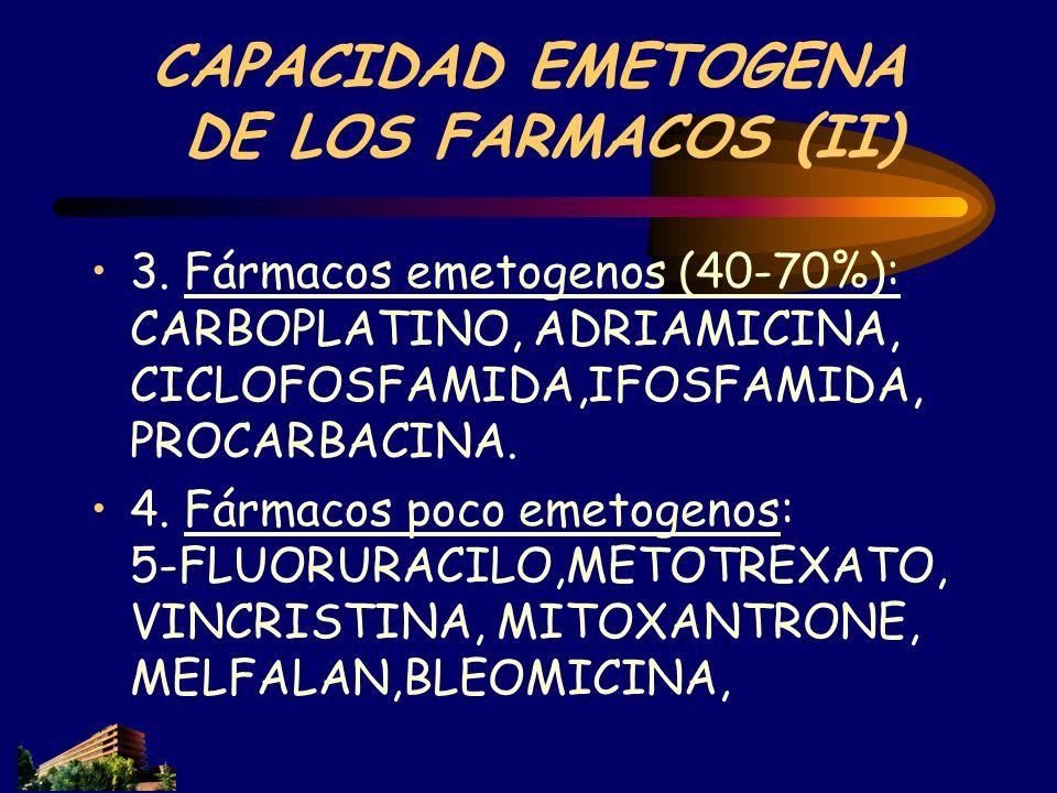 CAPACIDAD EMETOGENA DE LOS FARMACOS (II)
