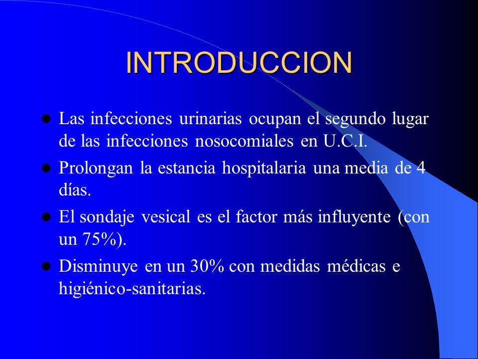 INTRODUCCION Las infecciones urinarias ocupan el segundo lugar de las infecciones nosocomiales en U.C.I.