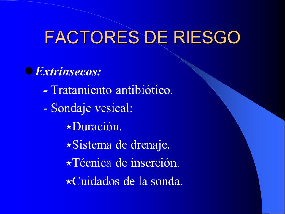 FACTORES DE RIESGO Extrínsecos: - Tratamiento antibiótico.