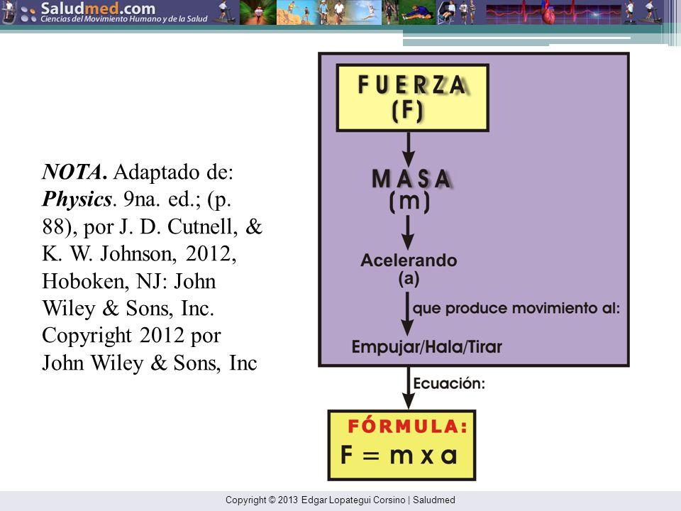 NOTA. Adaptado de: Physics. 9na. ed. ; (p. 88), por J. D. Cutnell, & K