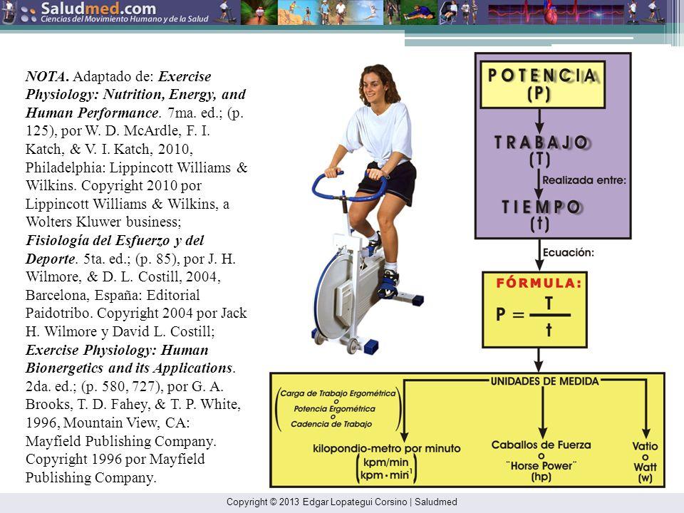 NOTA.Adaptado de: Exercise Physiology: Nutrition, Energy, and Human Performance.