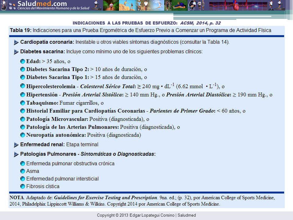 INDICACIONES A LAS PRUEBAS DE ESFUERZO: ACSM, 2014, p. 32