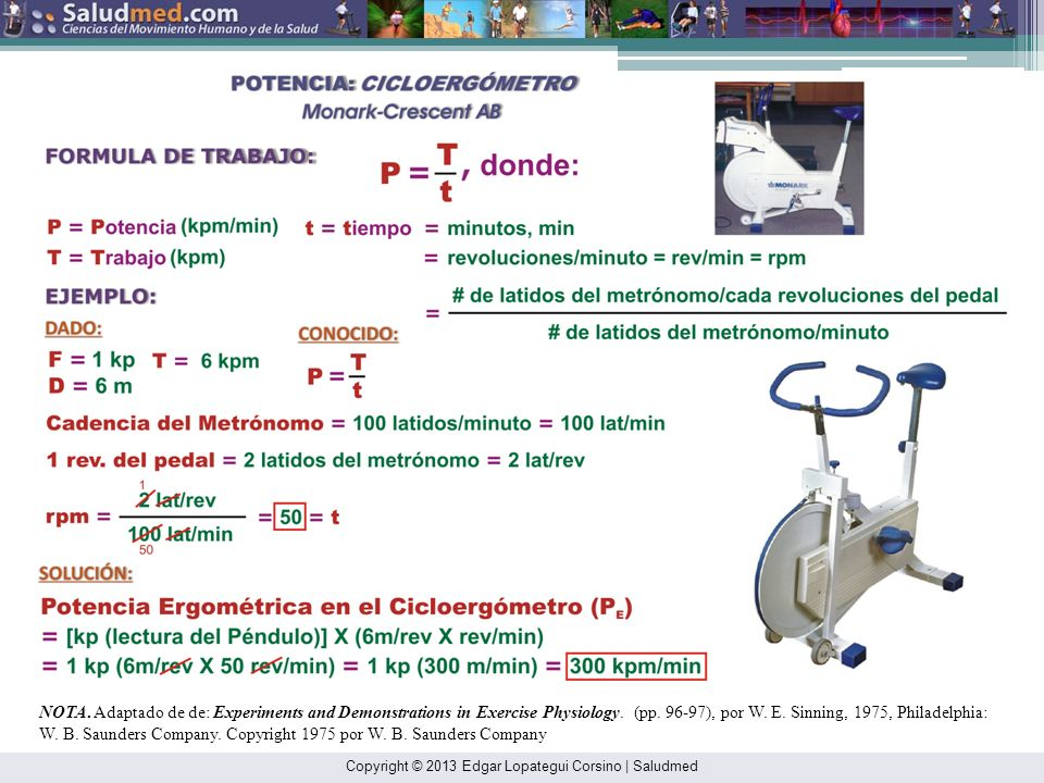 NOTA. Adaptado de de: Experiments and Demonstrations in Exercise Physiology.